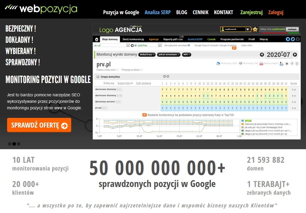 iwank.tv - pozycje domeny dla listy fraz - Webpozycja.pl